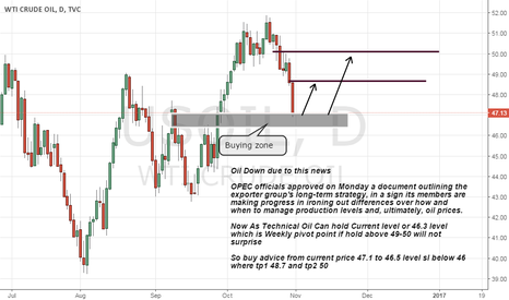 USOIL: oil buy advice on Technical Weekly pivot point