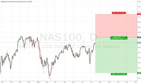 NAS100: Short Order