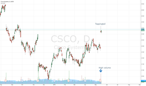CSCO: The Tech Stock Trade: Cisco (NASDAQ:CSCO)