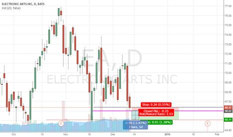 EA: follow down trend-EA
