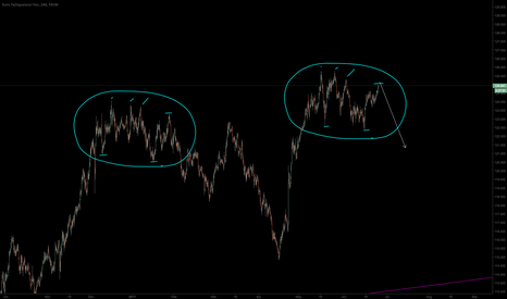 EURJPY: ditto