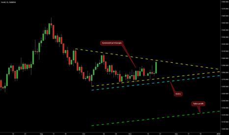 XAUUSD: Symmetrical Triangle on XAU/USD @ D1