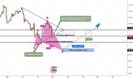 USDJPY: USDJPY REVISED PROJECTIONS