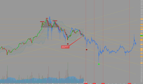 BTCUSD: Fractal Analysis – The Bitcoin Bear Market to end on July 2018