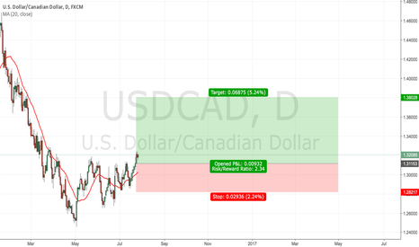 USDCAD: 27.07.16 USDCAD LONG