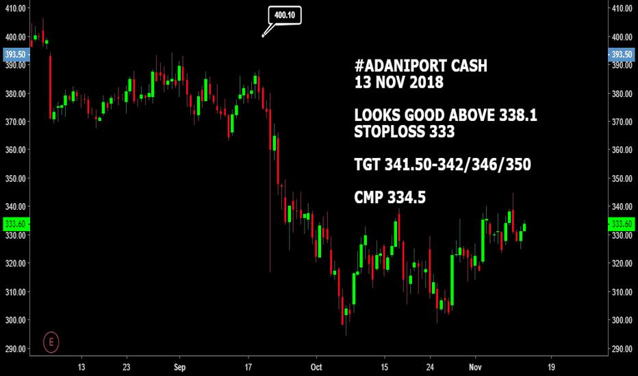 ADANIPORTS: #ADANIPORTS CASH : LOOKS GOOD ABOEV 338.1