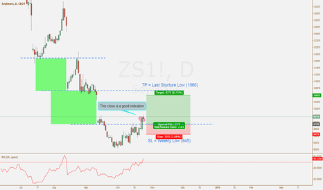 ZS1!: Structure experiment SOYBEANS 24/10/2014