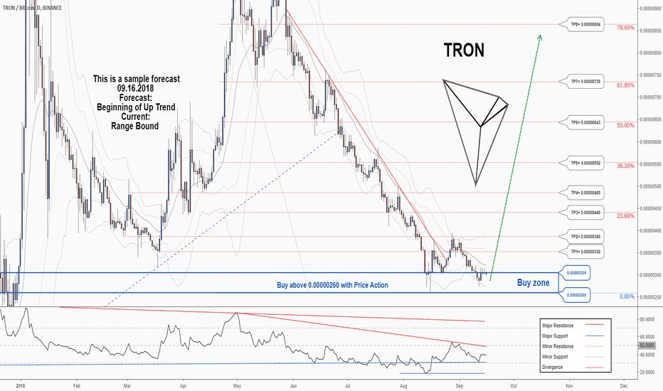 TRXBTC: A trading opportunity to buy in TRXBTC