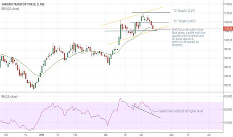 SRTRANSFIN: SriramTranportFinance - Let's get Finance