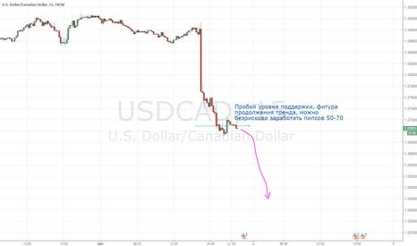 USDCAD: Падение USDCAD - паттерн продолжения тренда