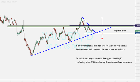 XAUUSD: GOLD ....OVERVIEW