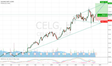 CELG: CELGENE, BUY OR DIE