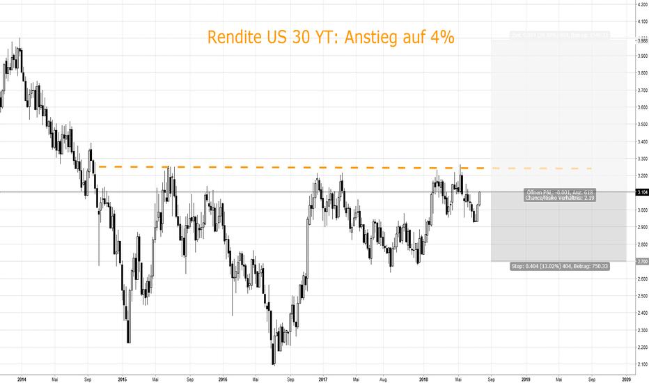 US30Y: US 30 YT: Kursanstieg auf 4%