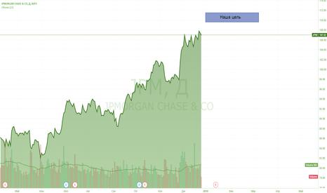 JPM: JPMorgan Chase & Co