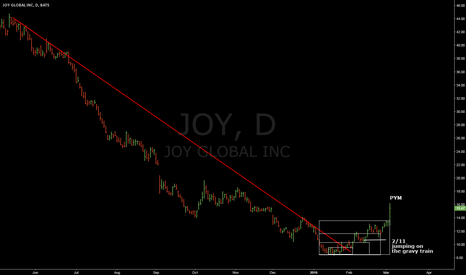 JOY: finding point of max pessimism