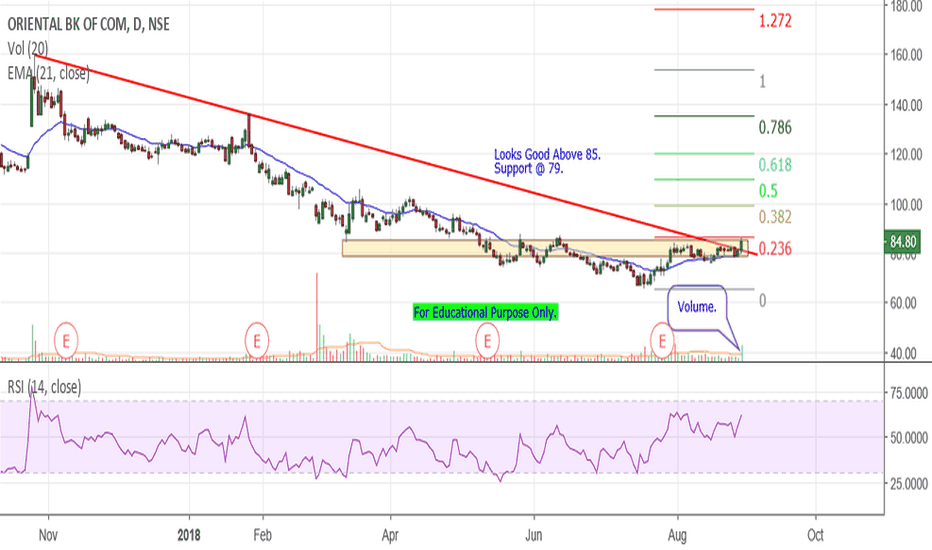 ORIENTBANK: Oriental Bank - Break Out.