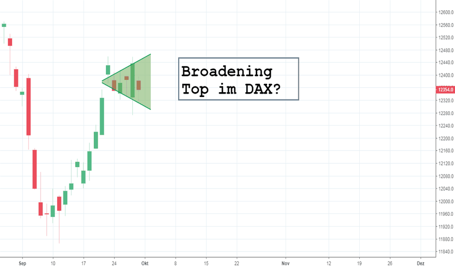 DEU30: Broadening Top