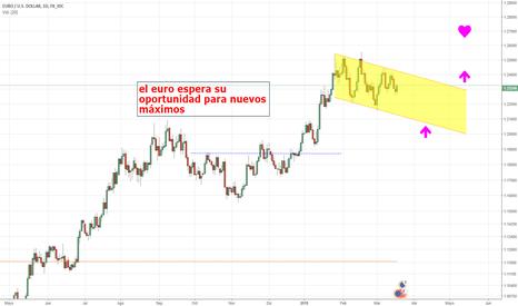 EURUSD: El euro sigue fuerte.
