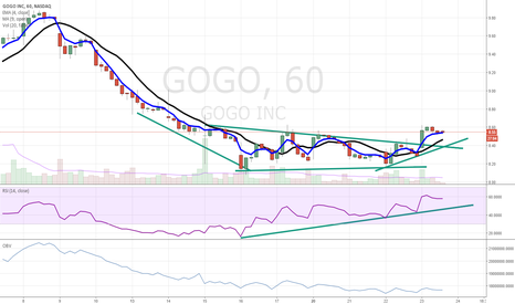 GOGO: GOGO was GONE-GONE but could now be GOING-GOING higher