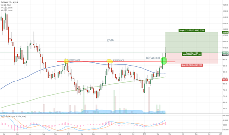 THERMAX: THERMAX BREAKOUT ON WEEKLY CHARTS.