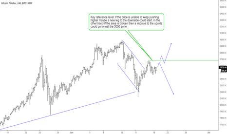 BTCUSD: BTCUSD ... Trading scenario