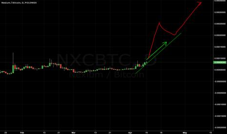 NXCBTC: NXC, whale pattern?