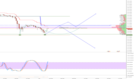 LTCUSD3M: LTCUSD. we are at balance zone now.