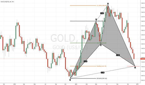 GOLD: GOLD (WEEKLY) POTENTIAL CYPHER COMPLETION @ 1100