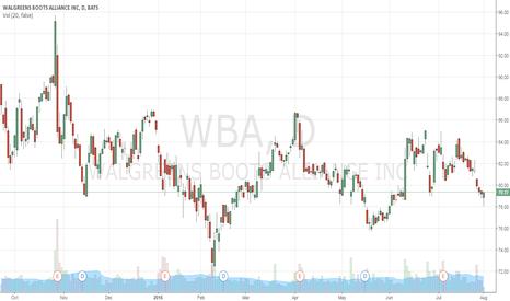 WBA: Long WBA