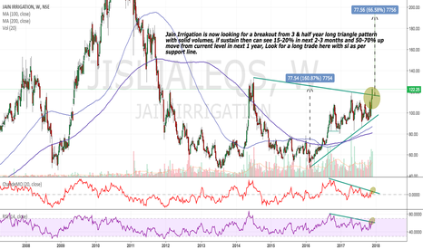 JISLJALEQS: Jain Irrigation - Bull ready to wake up after long sleep ?