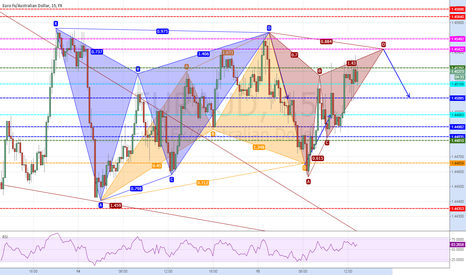 EURAUD: 190+ pips Gartley, Cypher and Gartley again. pretty good day