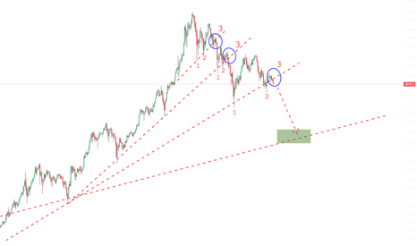 BTCUSD: BTC..To The MOON or To The MEAN !!