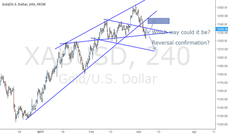 XAUUSD: When Gold says which is which?