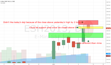 ESH2013: ESH2013 $ES_F SP-500 SPY