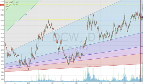 DCW: DCW heading for all time high