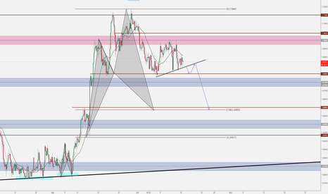 GBPAUD: More Bearish Momentum