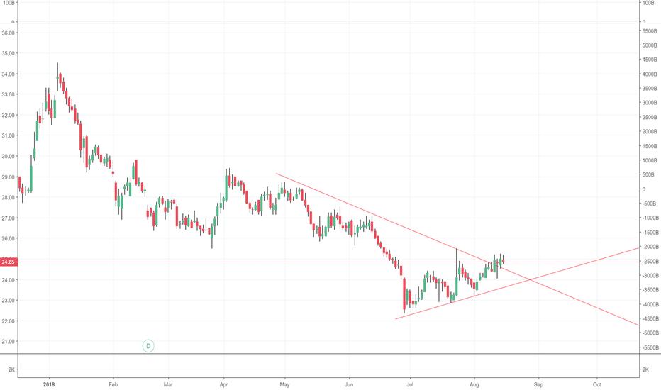 NHPC: triangle breakout