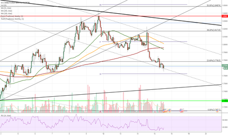USDTRY: USD/TRY 1H Chart: Junior channel expected to hold firm