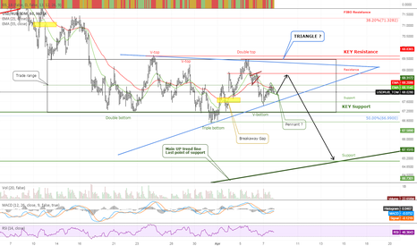 USDRUB_TOM: USDRUB_TOM 1H. Optimistic scenario
