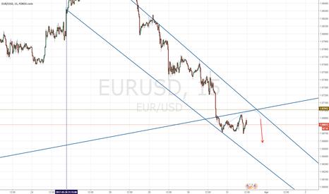 EURUSD: EUR-USD 1:1 (1:097)