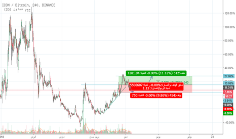 ICXBTC: ICX/BTC