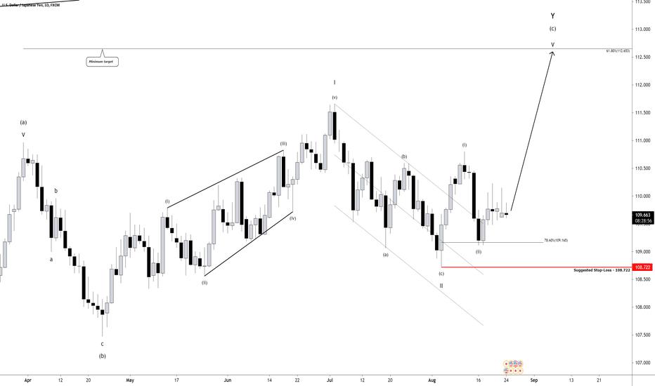 USD/JPY 1D: Elliott Wave Analysis (Update)