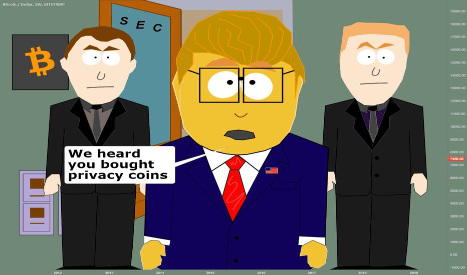 BTCUSD: Trump