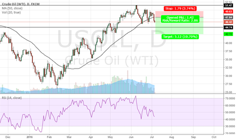 USOIL: short oil for bumper profits