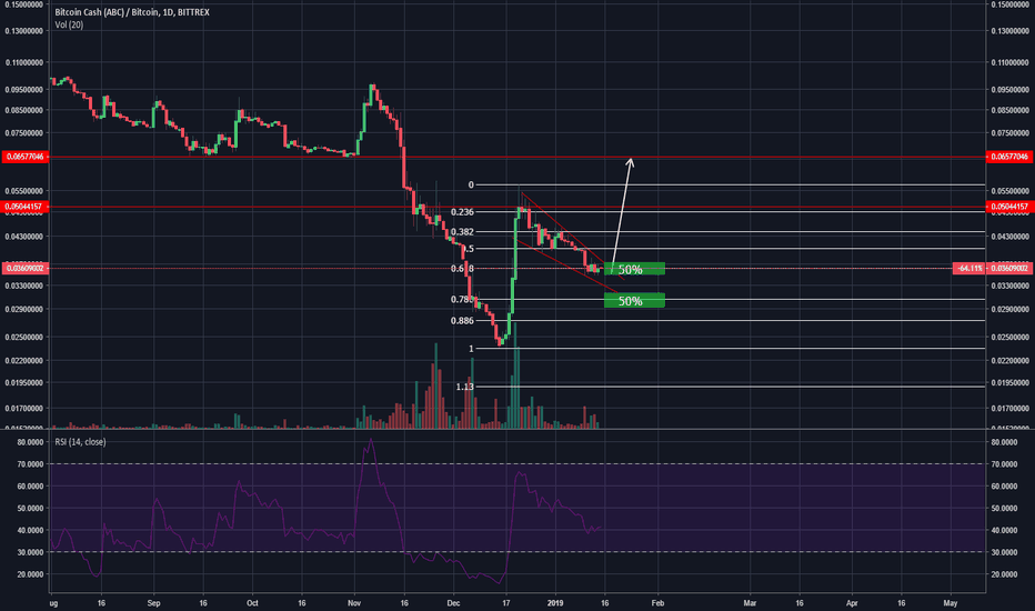 BCHBTC: BCHBTC Will Roger Ver be able to pump this again?