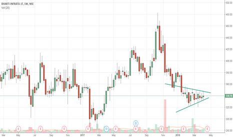 INFRATEL: Triangulation breakout imminent