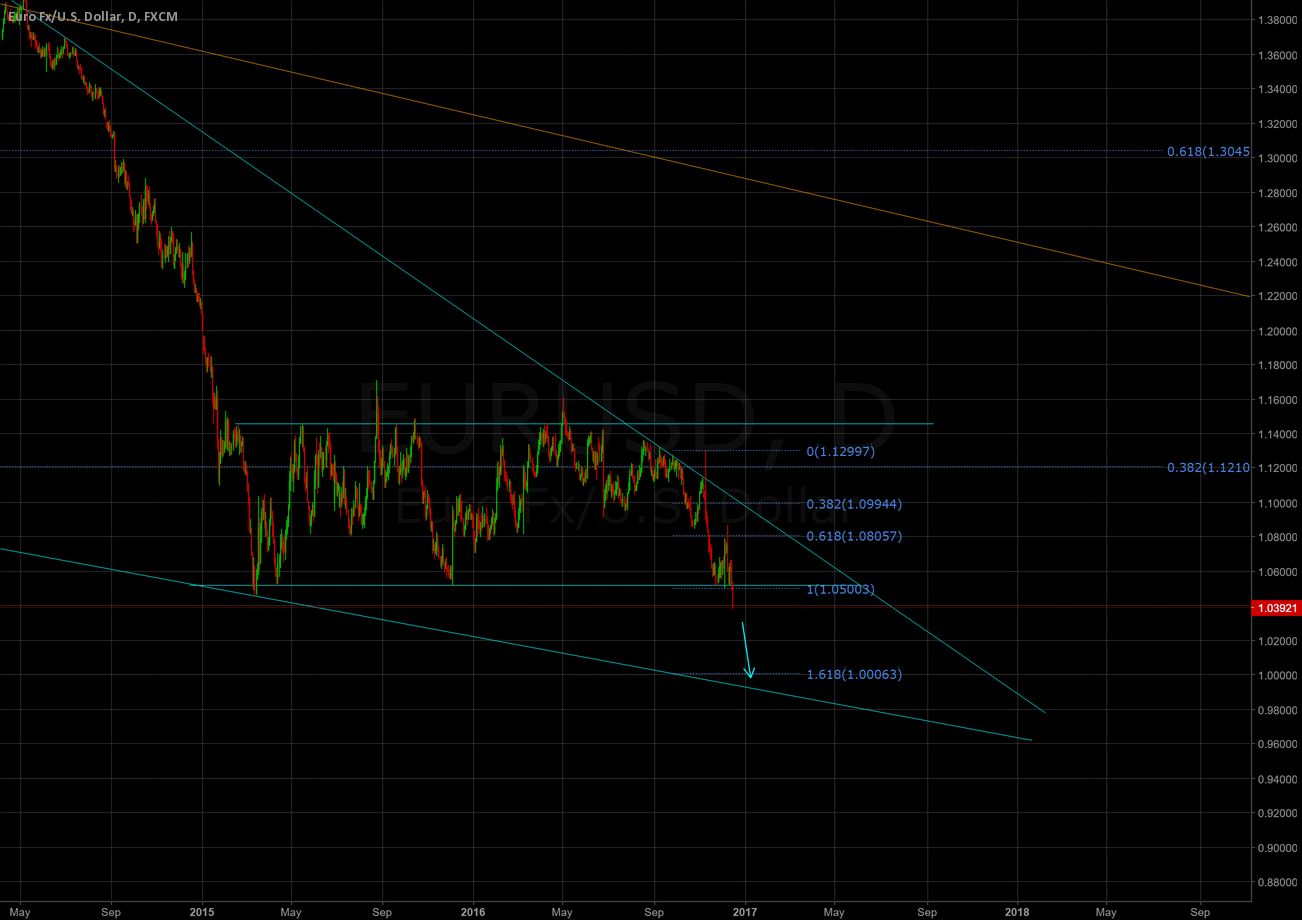Short after breakout from consolidation
