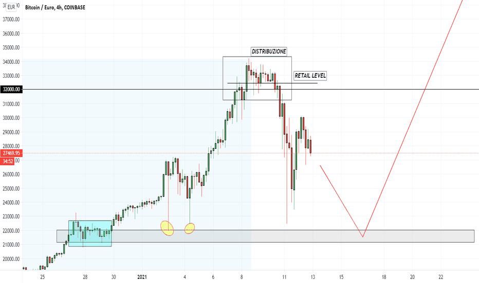 spiegare capitalizzazione di mercato bitcoin)