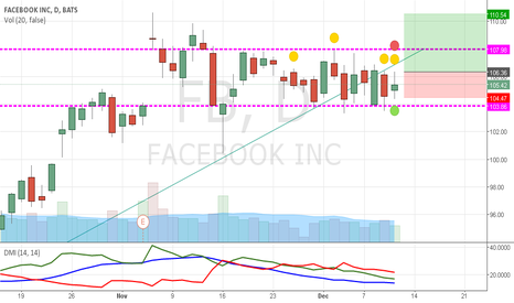 FB: FB  maybe break range