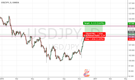USDJPY: on to next resistance usd/jpy long